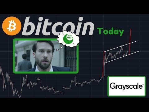 """BITCOIN TO $6,450?? 