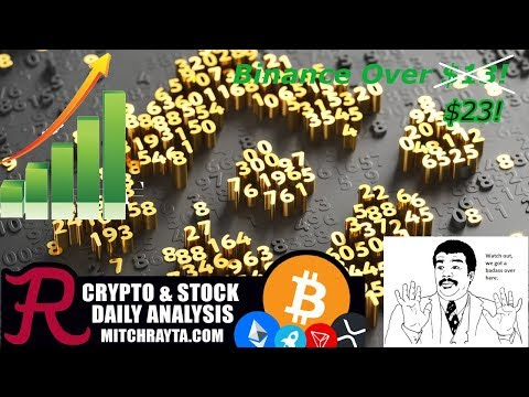 Binance Coin (BNB) is Trading Higher by 9%! Here's Why! Cryptocurrency Technical Analysis