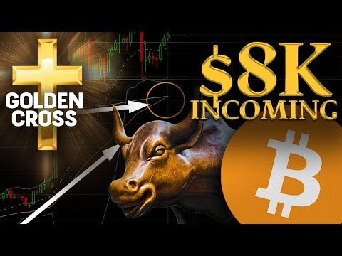 Bitcoin Golden Cross Broke! 8k Incoming! The Rally Just Started Because…