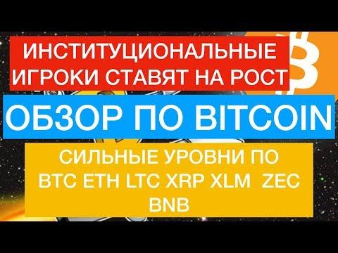 Прогноз по Биткоин, BTC, ETH, LTC, XRP, XLM, ZEC, BNB на 6 мая! Ждем продолжения движения!