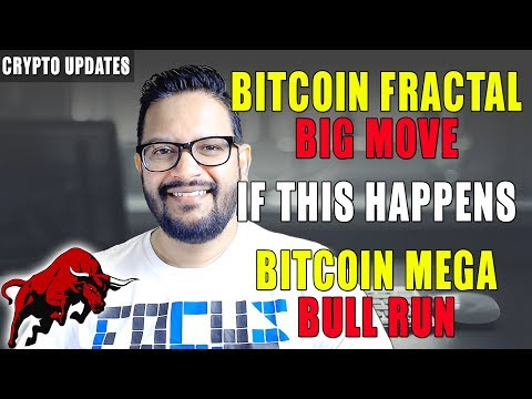 Bitcoin Fractal Big Move – If this Happens – Cryptocurrency Bitcoin Mega Bull Run is on way.
