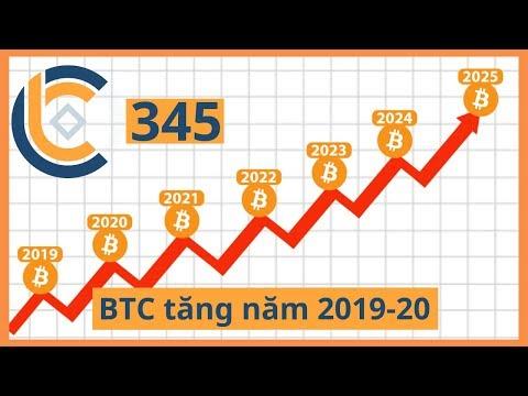#345 – BTC tăng năm 2019-20 | Cryptocurrency | Tiền Kỹ Thuật Số | Tài Chính