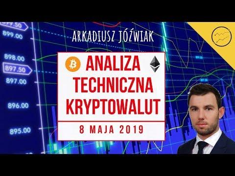 Analiza Techniczna Kryptowalut -8.05.2019 – Bitcoin, ETH, XRP, BNB, ADA, NEO, ONT, BTG, NANO, Lisk