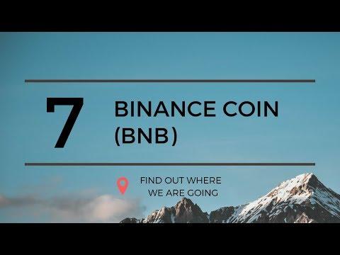$22 Binance Coin BNB Technical Analysis (6 May 2019)