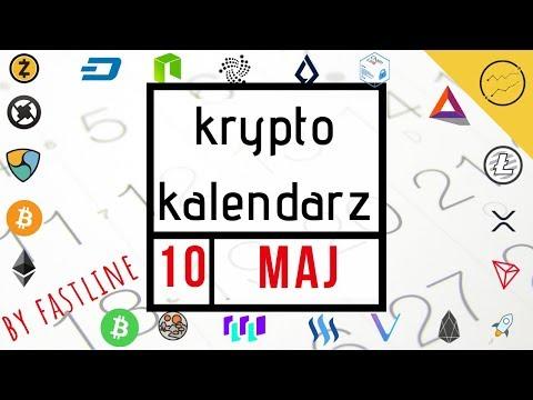 Krypto Kalendarz – 10.05.2019 – Najważniejsze wydarzenia w Lisk, EOS, Tron, Waves oraz Ethereum