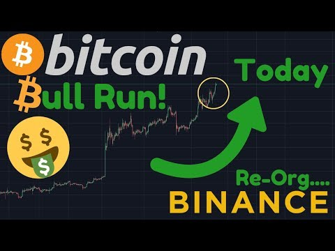 BITCOIN BROKE $6,000!!! Going Parabolic?? | $6,400 Resistance!! | Binance Re-Org…