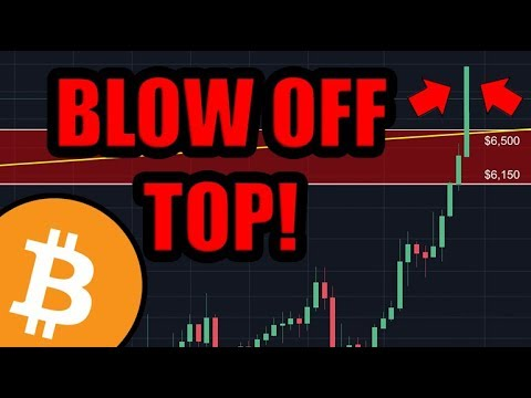 All Bets Are Off… Bitcoin Blow Off Top? Short Squeeze? Are You Buying, Selling Or HODLING?