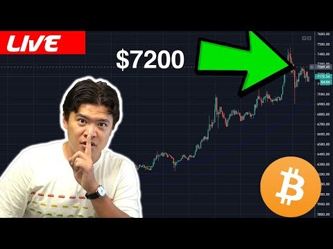 Live: Bitcoin Subverts Expectations – $7200. Resistance ahead?