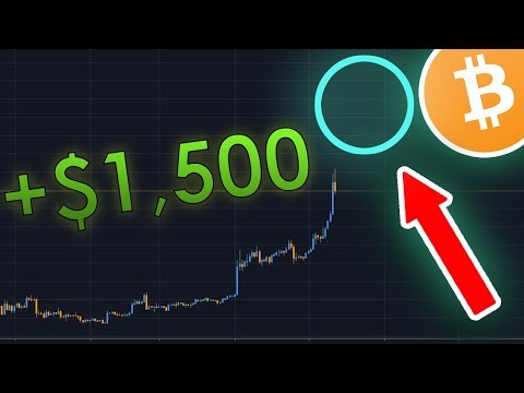 Bitcoin RECHARGE Before Next +$1,500 CANDLE?  – Cryptocurrency/BTC Trading Analysis