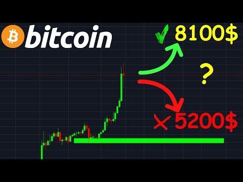 BITCOIN 8100$ PROCHAINE HAUSSE !? btc analyse technique crypto monnaie