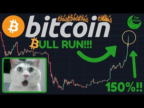 OMG!! BITCOIN GOING CRAZY!! | Second Update!! | Where's The Top? $8,000, $9,444, $11,000?!!