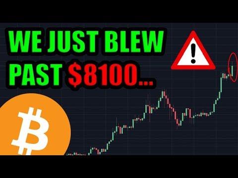 You Have No Idea How High Bitcoin Can Climb. I'm Bullish! + Starbucks & Ebay Crypto Adoption News