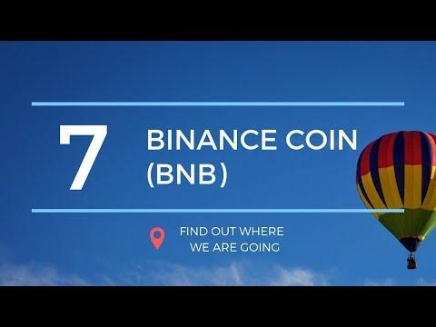 $23 Binance Coin BNB Price Prediction (13 May 2019)