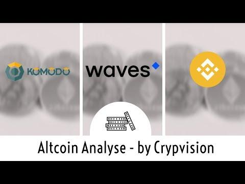Wie könnte sich der Preis von KMD, Waves und Binance Coin (BNB) in Zukunft entwickeln?  📊