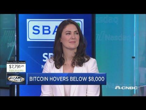 Has bitcoin become a relative safe haven amid market volatility?