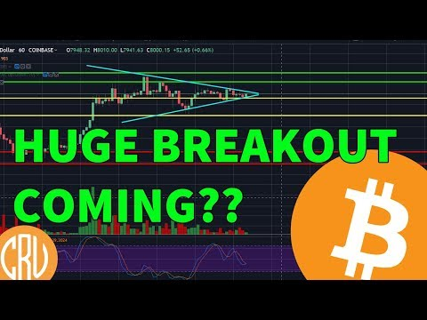 HUGE Bitcoin Breakout Coming?  Binance Opens Trading | Bitcoin and Cryptocurrency News