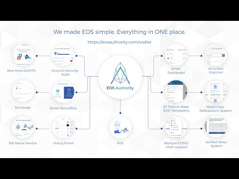Official Wallet & Explorer of EOS Authority – Live Demo