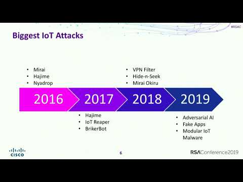 Achieving Operational Security Excellence in Connected IoT Solutions