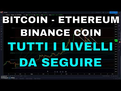 Bitcoin Ethereum e Binance Coin. NEWS grafici intraday. Tutti i LIVELLI!