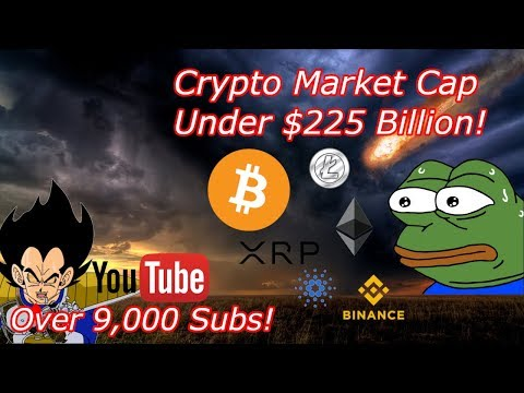 Crypto News : TOTAL Market Cap Under $225 Billion. Episode 513 – Cryptocurrency Technical Analysis