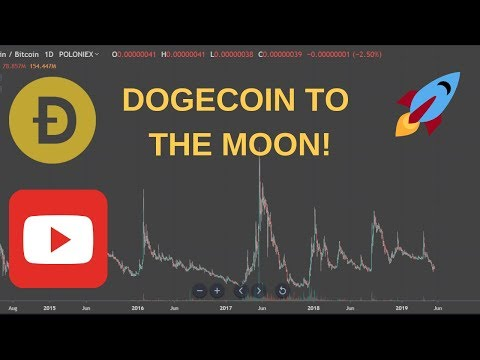 Cryptocurrency Dogecoin Trading Opportunity (doge/btc) Double Your Bitcoins!