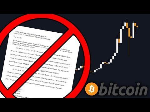 Bitcoin ETF delayed again & Bitcoin vs Gold…