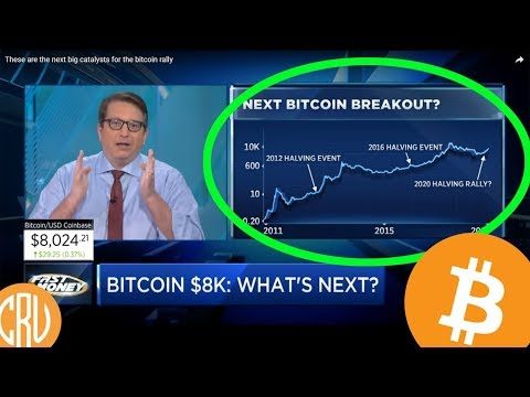 Bitcoin Halving Event – Major Rally Coming?  | Bitcoin and Cryptocurrency News