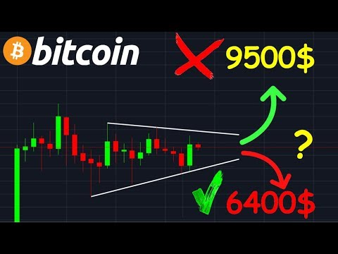 BITCOIN 6400$ OPPORTUNITÉ D'ACHAT !? btc analyse technique crypto monnaie