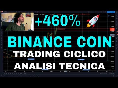 BOOM +460% da inizio anno. Binance coin trading ciclico e analisi tecnica.
