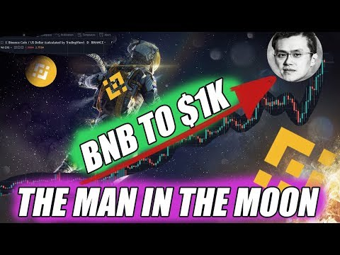 Binance Coin ($BNB) 2019 Price Prediction + €2k GIVEAWAY