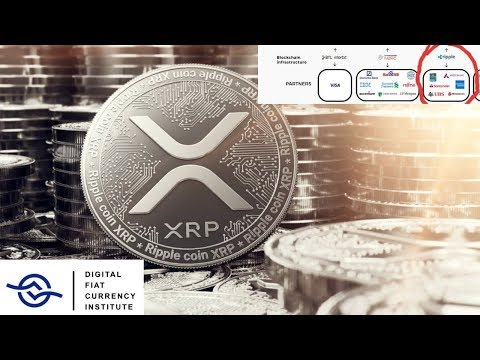 Ripple XRP & R3: Central Bank Digital Currencies | Big Move Coming