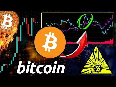 BUY BITCOIN NOW?! CRYPTO at CRUCIAL POINT!!! DO NOT MAKE THIS MISTAKE! ⚠️