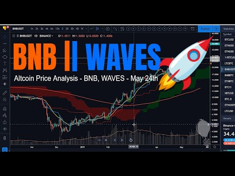 Binance Coin — Clear Skies Ahead?! – BNB | WAVES – Altcoin Price Analysis 24th May 2019