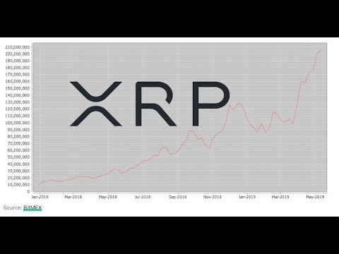Wall Street XRP Forecast? And New Ripple Net Customer