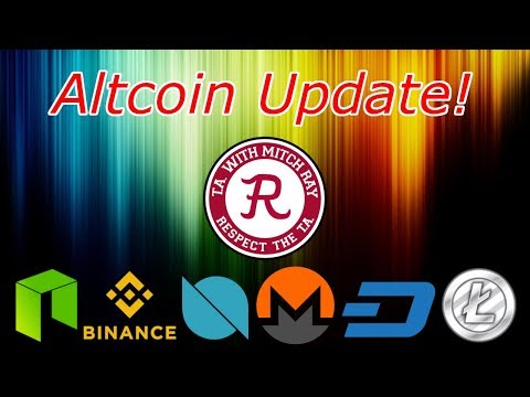 Cryptocurrency : How Have Altcoins Performed vs. Bitcoin in 2019? Crypto Technical Analysis
