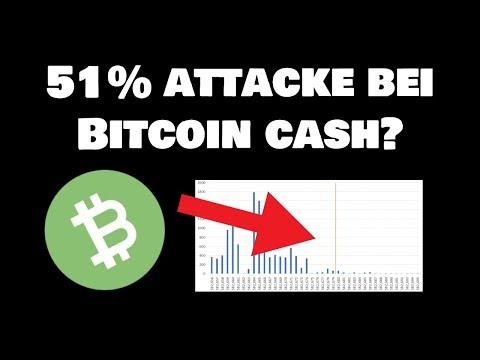 Bitcoin Cash 51 Prozent Attacke? In Kraken direkt investieren?