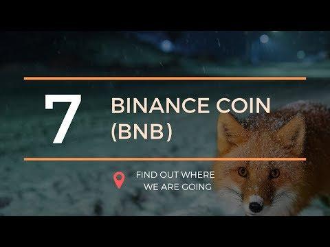 $35 Binance Coin BNB Technical Analysis (27 May 2019)