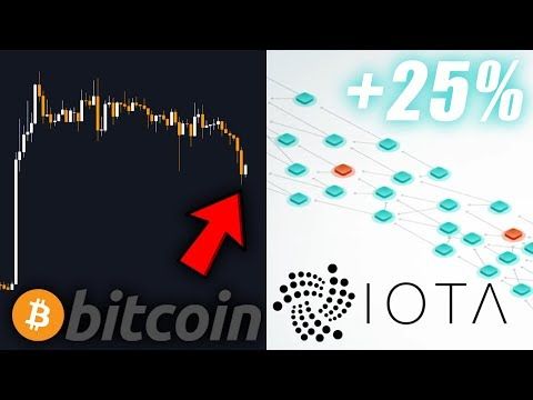 Bitcoin Price in DANGER…? & IOTA Coordicide Breakdown!