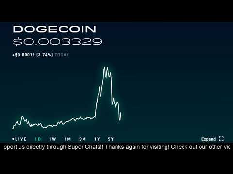 What caused the Dogecoin Spike? Crypto Live Stream