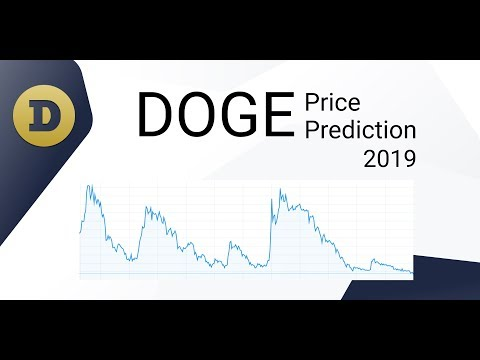 Dogecoin Price Analysis: Dogecoin (DOGE) Receives Some Heads Up From McAfee