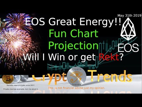 EOS Great Energy! Huge things coming in June. Short term projection for fun. Rekt or Win? BTC?