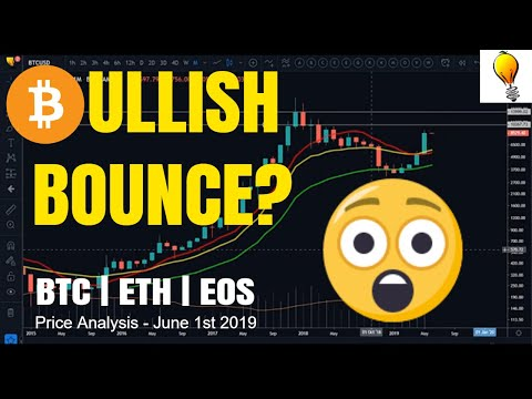 Bitcoin Monthly Close BULLISH?! — BTC | ETH | EOS Price Analysis – June 1st 2019