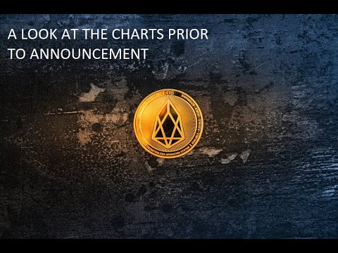 A look at the $EOS chart prior to the announcement w/FiboSwanny