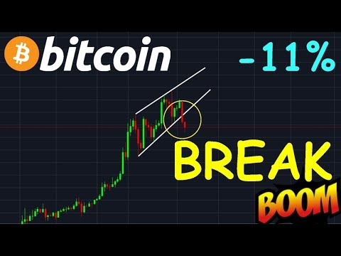BITCOIN GROSSE BAISSE QUI COMMENCE !? btc analyse technique crypto monnaie