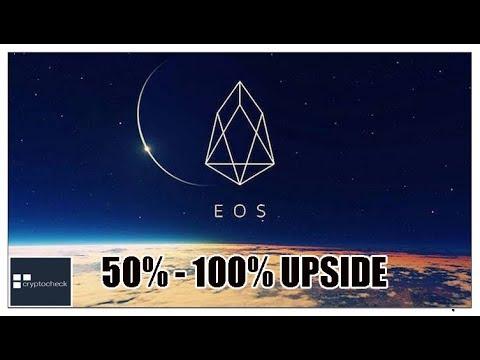 EOS  has an EASY  50% – 100% UPSIDE        #BitcoinAnalysis
