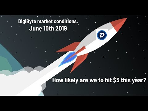 DGB update June10th. Can DGB hit $3 this year??