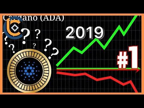 #369 -Cardano Đã Đến Đâu? Roadmap + Chuẩn Đoán Giá 2019 | Cryptocurrency | Tiền Kỹ Thuật Số