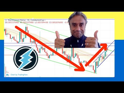 Electroneum – Has the Price Turned? – A look at ETN's Price Action – June 2019