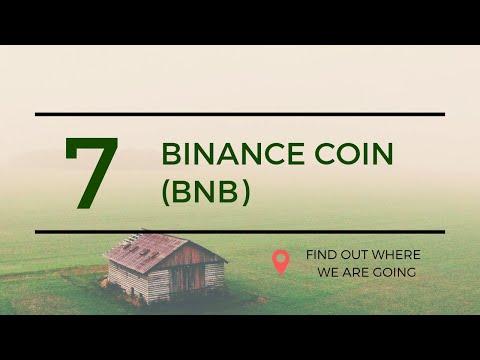 $33 Binance Coin BNB Price Prediction (17 June 2019)