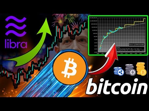 BITCOIN Could SURGE to $1 MILLION 🚀Thanks to Facebook LIBRA Cryptocurrency!